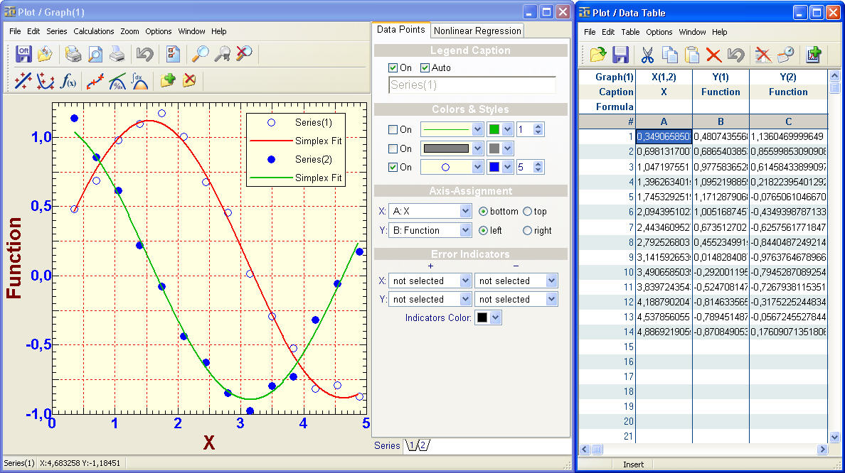 Rt-Plot is a tool to generate Cartesian X/Y-plots from scientific data. You can enter and calculate tabular data. View the changing graphs, including linear and non linear regression, interpolation, differentiation and integration, during entering.